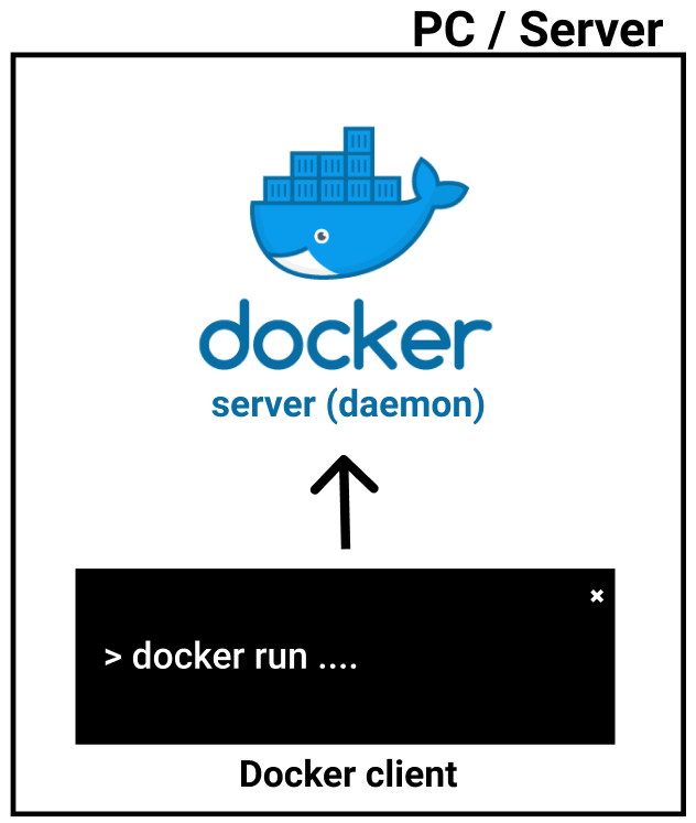 docker client oraz docker server